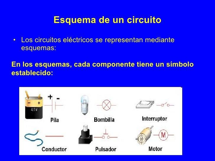 Circuito Eletricos : Circuitos eléctricos