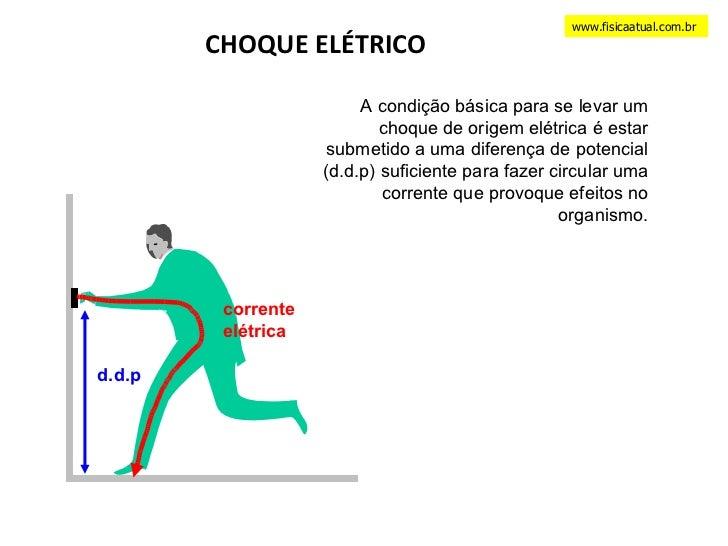 Circuito Eletricos : Circuitos elétricos