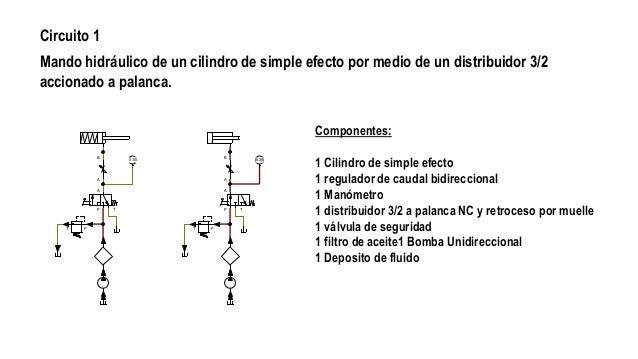 Circuito Basico : Circuitos hidráulicos básicos
