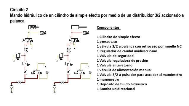 Circuito Hidraulico Basico : Circuitos hidráulicos básicos