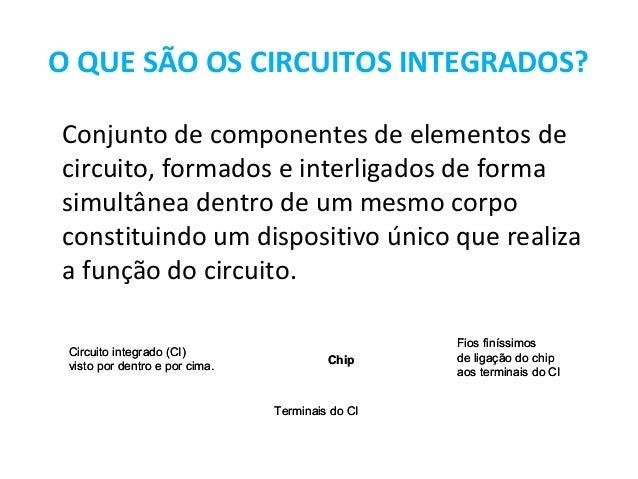 O QUE SÃO OS CIRCUITOS INTEGRADOS?Conjunto de componentes de elementos decircuito, formados e interligados de formasimultâ...