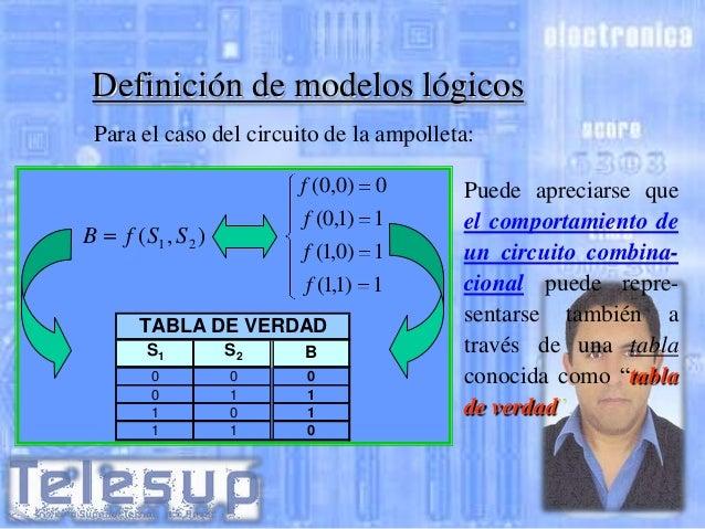 Circuito Logico Definicion : Circuitos logicos