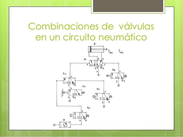 Circuito Neumatico : Circuitos neumaticos simples