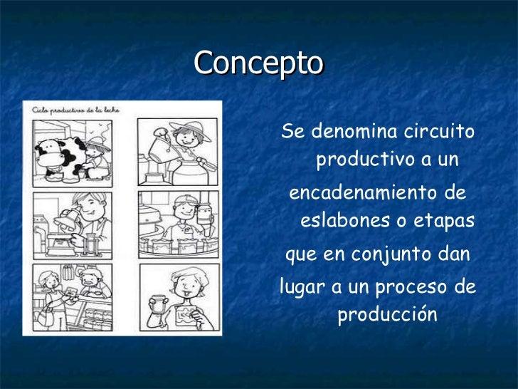 Circuito Productivo Del Pan : Circuitos productivos