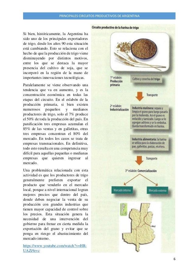 Circuito Productivo Del Trigo : Circuitos productivos de la república argentina