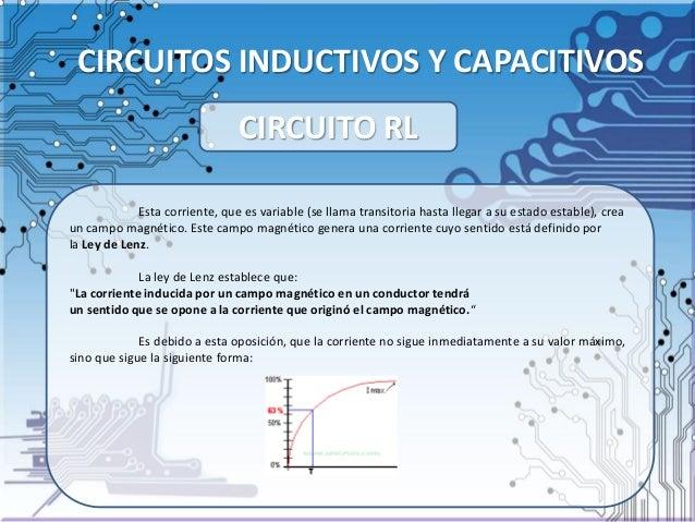 Circuito Rl : Circuitos rc y rl