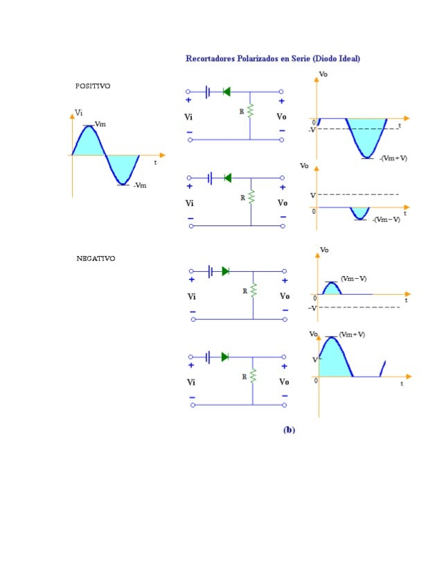 Circuito Recortador : Circuitos recortadores