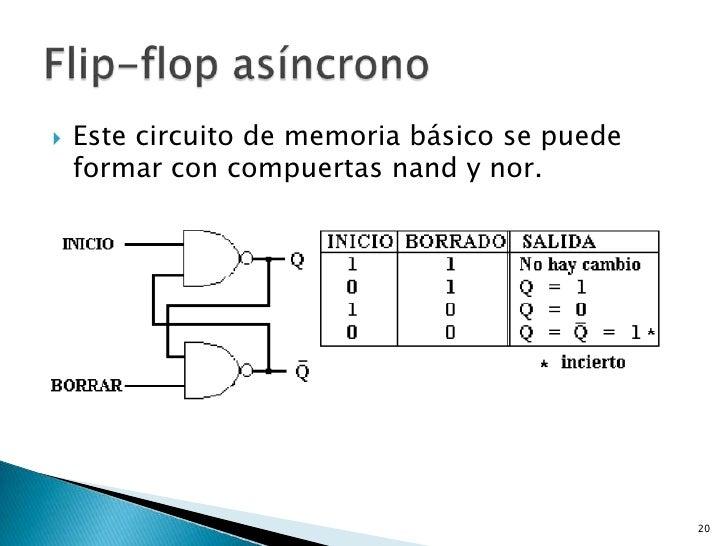 Circuito Nand : Circuitos secuenciales