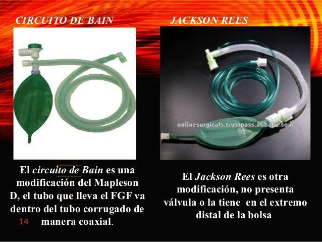 Circuito Jackson Rees : Circuitos y ventilacion mecanica en pediatria