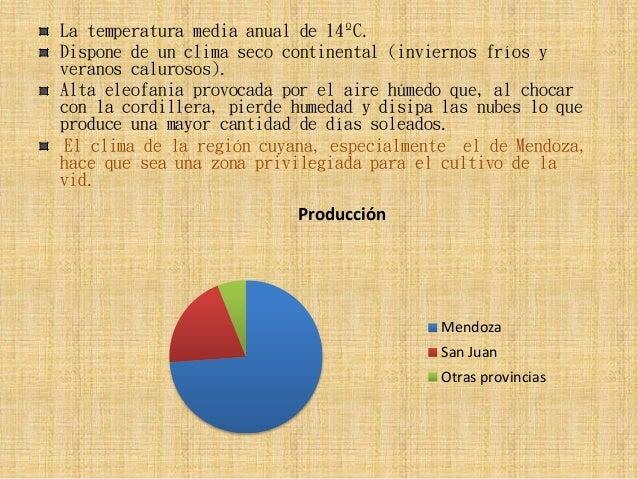 Circuito Vitivinicola : Circuito productivo vitivinícola