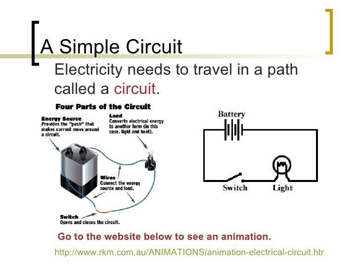 Circuits1
