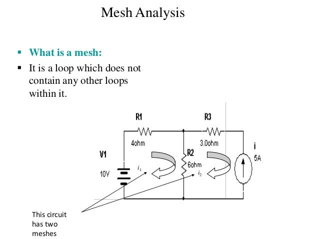 Mesh Analysis  What is a mesh:  It is a loop which does not contain any other loops within it. i1 i2 This circuit has tw...