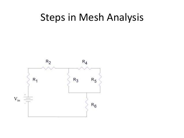 Steps in Mesh Analysis Vin