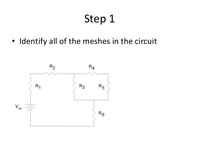 Step 1 • Identify all of the meshes in the circuit Vin
