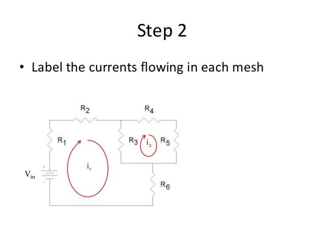 Step 2 • Label the currents flowing in each mesh i1 i2 Vin