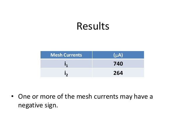 Results • One or more of the mesh currents may have a negative sign. Mesh Currents ( A) i1 740 i2 264