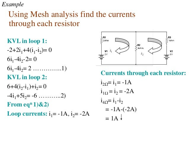 Example Using Mesh analysis find the currents through each resistor KVL in loop 1: -2+2i1+4(i1-i2)= 0 6i1-4i2-2= 0 6i1-4i2...