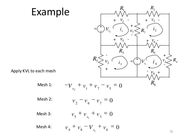 35 Example Apply KVL to each mesh 2 1 7 5 0s V v v v 2 6 7 0v v v 15 3 0s v v v Mesh 1: Mesh 2: Mesh 3: 14 8 6 0s v v V vM...
