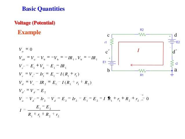 Voltage (Potential) ab c´ c d d´ 2211 21 221121222 2 21112 1111 111 1b1bb 0 )( )( , 0 rRrR EE I rRrRIEEIrEVIrVV EVV RrRIEI...