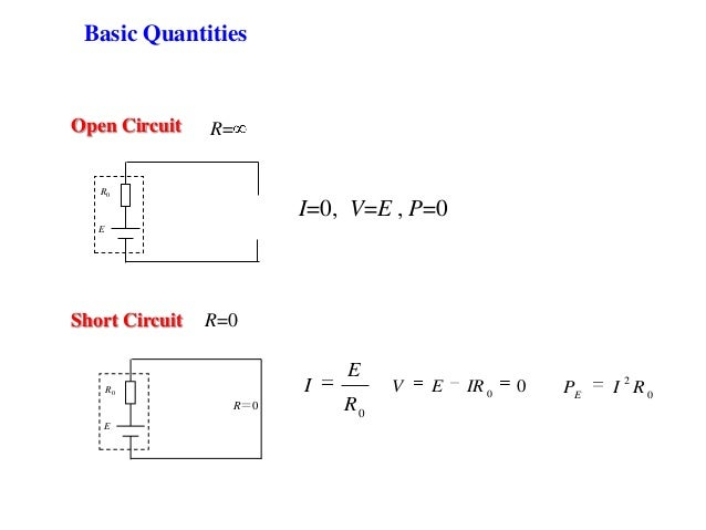 Open Circuit R= I=0, V=E , P=0 E R0 Short Circuit R=0 E R0 R=0 0 R E I 00 IREV 0 2 RIPE Basic Quantities