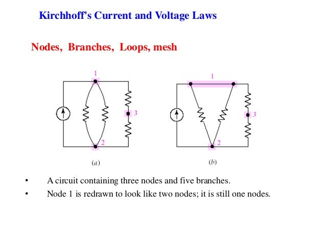 Nodes, Branches, Loops, mesh • A circuit containing three nodes and five branches. • Node 1 is redrawn to look like two no...