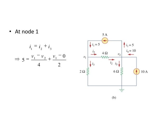 • At node 1 2 0 4 5 121 321 vvv iii