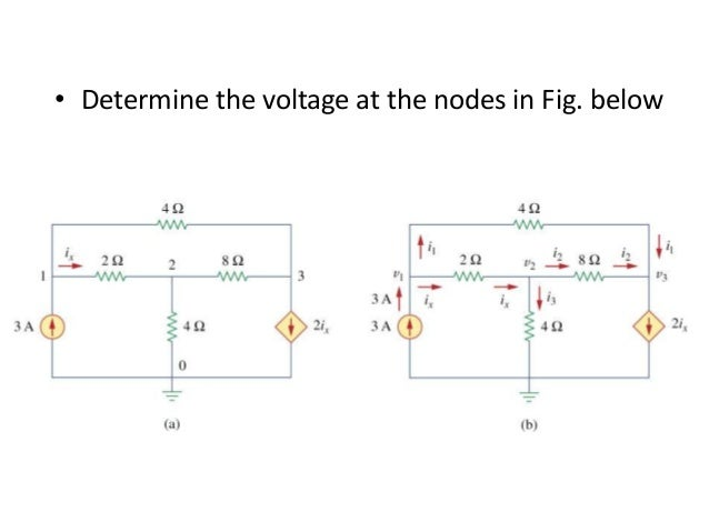 • Determine the voltage at the nodes in Fig. below