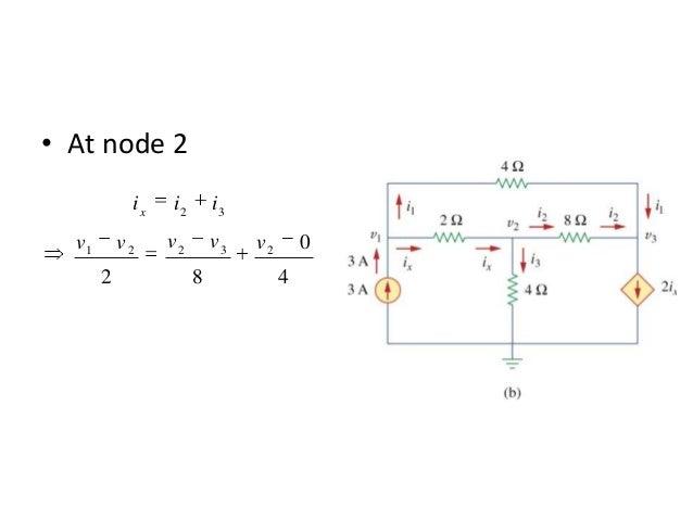 • At node 2 4 0 82 23221 32 vvvvv iiix
