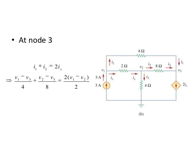 • At node 3 2 )(2 84 2 213231 21 vvvvvv iii x