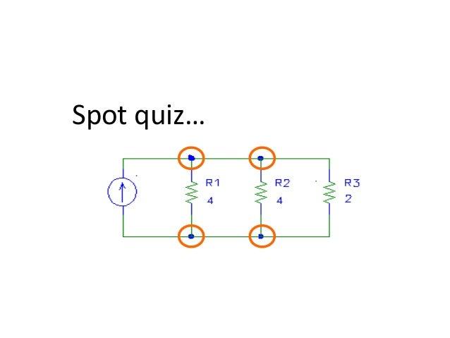 Spot quiz…