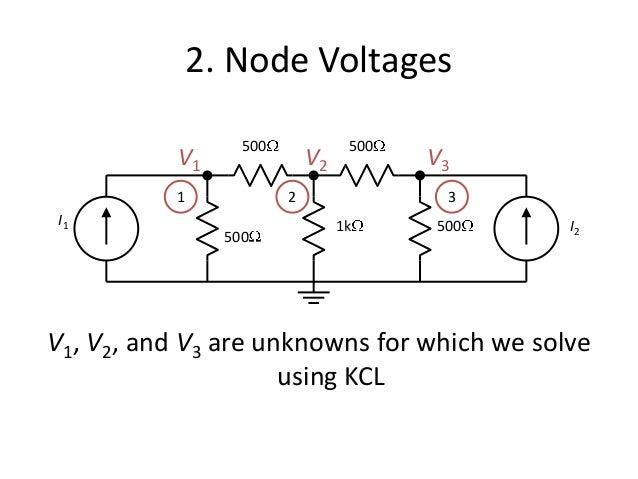 2. Node Voltages V1, V2, and V3 are unknowns for which we solve using KCL 500 500 1k 500 500 I1 I2 1 2 3 V1 V2 V3