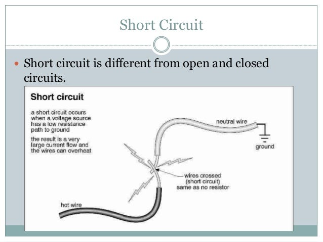 circuits and circuits elements short circuit