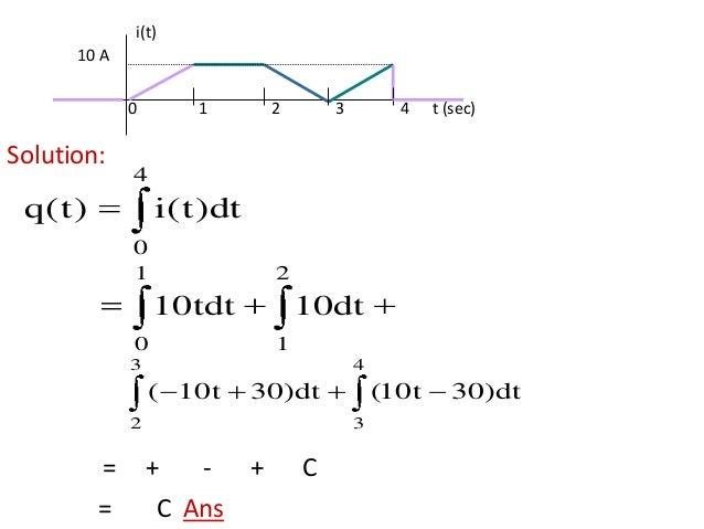 t (sec) 10 A 10 2 43 i(t) Solution: 4 0 q(t) i(t)dt 1 2 0 1 10tdt 10dt 3 4 2 3 ( 10t 30)dt (10t 30)dt Ans = + - + C = C