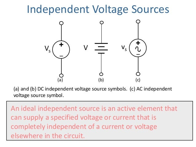 Independent Voltage Sources An ideal independent source is an active element that can supply a specified voltage or curren...