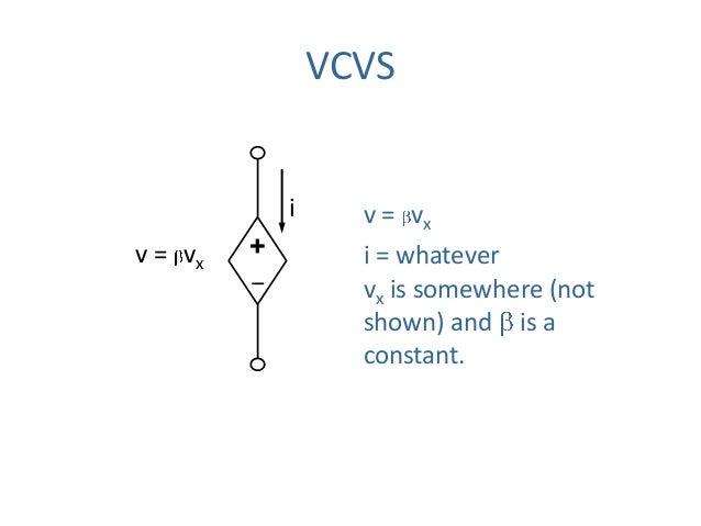 VCVS i v = vx v = vx vx is somewhere (not shown) and is a constant. i = whatever