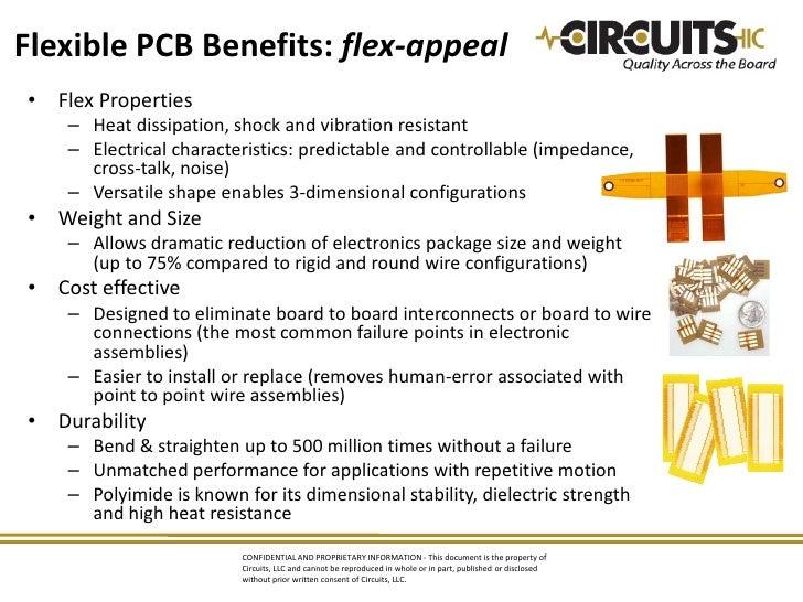 Predictable Property Llc