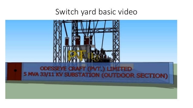 Electrical Basics Of Switch Yard Protection Relays And