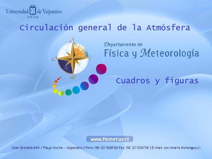 Cuadros y figuras Circulación general de la Atmósfera