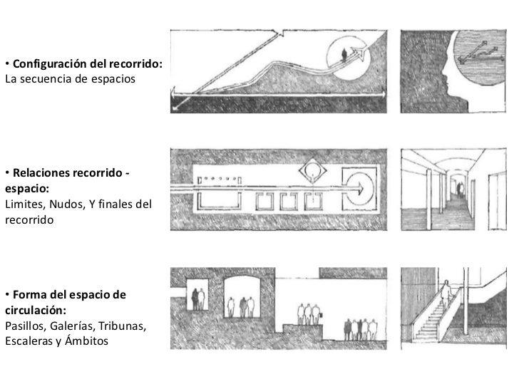 Circulacion 2 for Conceptualizacion de la arquitectura