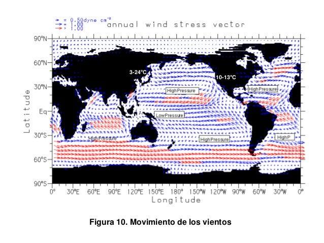 Circulacion global del oceano - Medias para la circulacion ...