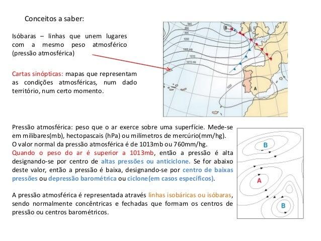 Conceitos a saber: Isóbaras – linhas que unem lugares com a mesmo peso atmosférico (pressão atmosférica) Cartas sinópticas...