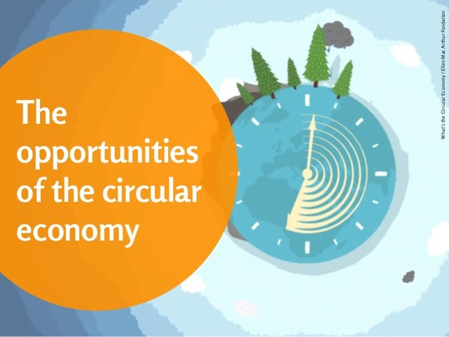 The opportunities of the circular economy What'stheCircularEconomy/EllenMacArthurFondation