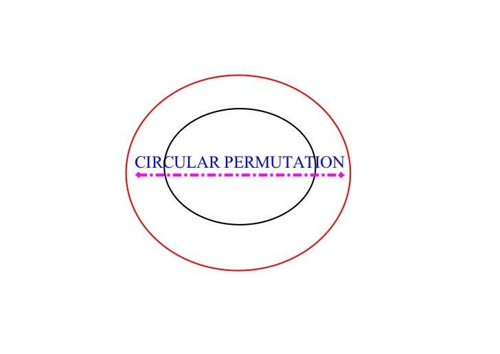 CIRCULARPERMUTATION