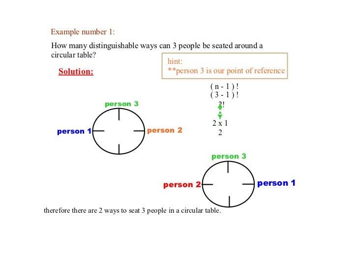 Circular Permutation Slide 3
