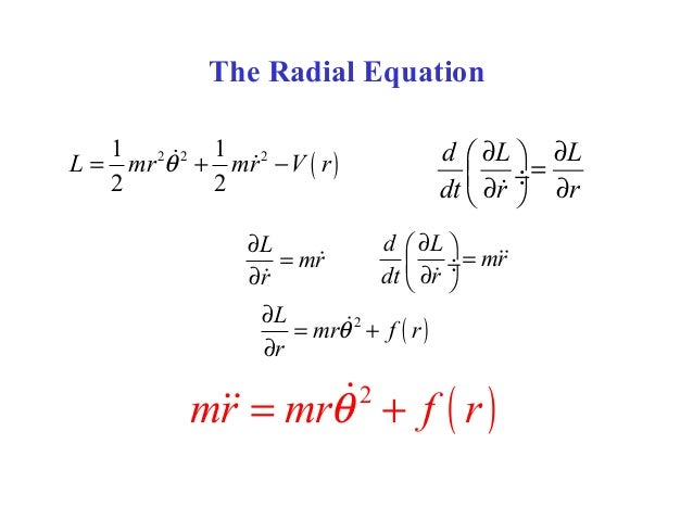 Circular And Gavitational Force