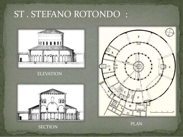 Elevation For Circular Plan : Circular church