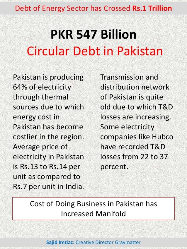 PKR 547 Billion Circular Debt in Pakistan Pakistan is producing 64% of electricity through thermal sources due to which en...