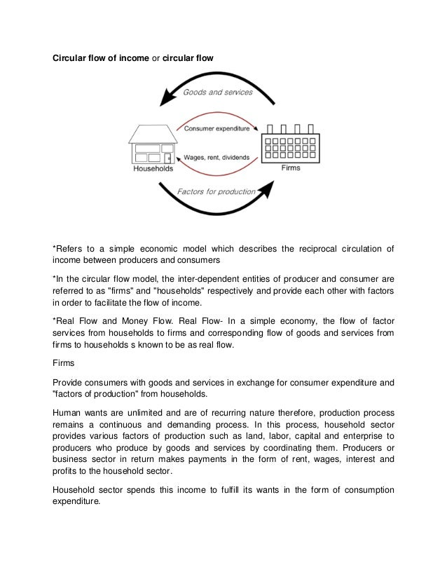 Circular flow of income or circular flow*Refers to a simple economic model which describes the reciprocal circulation ofin...