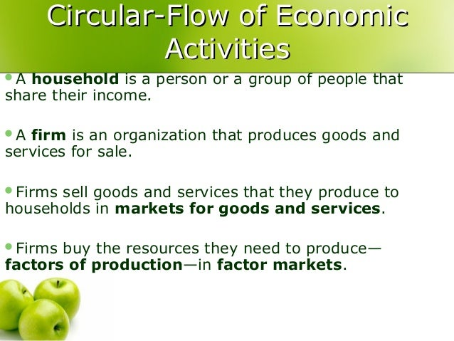 The Circular Flow of Economic Activity