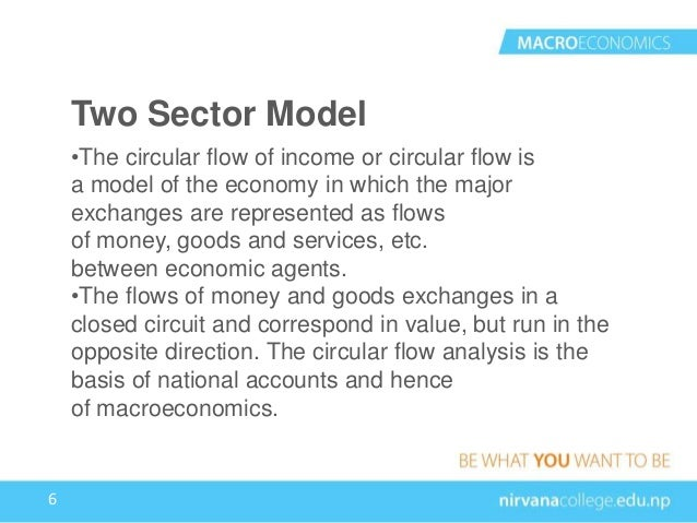 an analysis of the five sectors of circular flow of income model in australian economy The circular flow of income is a neoclassical economic model depicting how money flows through the economy.
